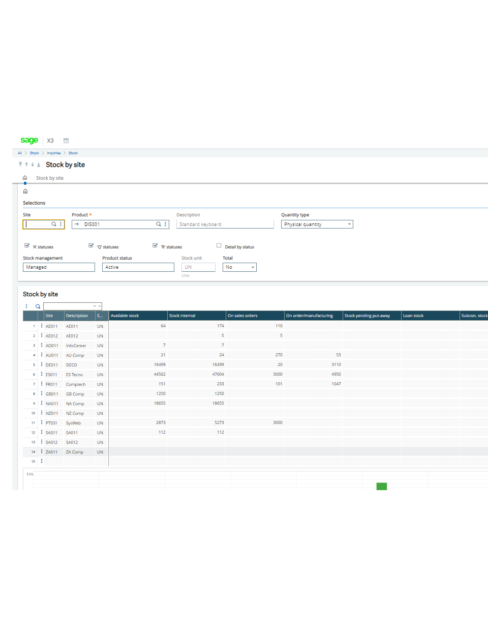 Screenshot of the Sage X3 stock by site screen